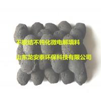 山东铁碳填料生产厂家