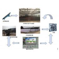 太阳能热泵技术污泥处理系统设备