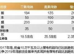 """超低排放 江苏煤电环保节能改造五项""""全国第一""""的背后"""