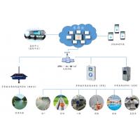 云平台,带网络版本单表和多参数免费使用