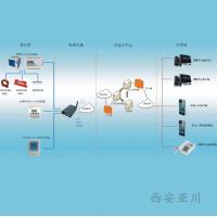 北京智慧消防城市智慧用电专家