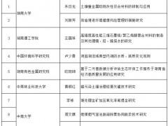 湖南公示2019年度环保科研项目立项名单