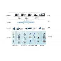 亚川电力电能管理系统/能耗监测系统YC-9002