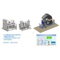 磷酸抛光液废水处理零排放蒸发系统,化工合成化学工艺系统
