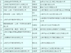 上海市危险废物经营许可证名单与废铅酸电池区域收集转运试点名单