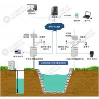 水库/河道水雨情监测预警系统