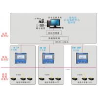 泰恩科技电力无线测温系统功能特点