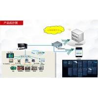 郑州电力无线测温监测系统生产厂家