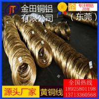 h65黄铜线/国标h68耐冲压黄铜线,高纯度h75黄铜线