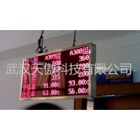 广东生产线andon安灯管理系统