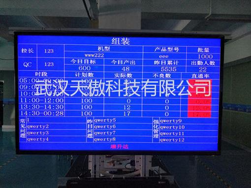 南通工厂andon安灯看板-安灯系统-20200720新闻资讯-武汉天傲科技有限公司