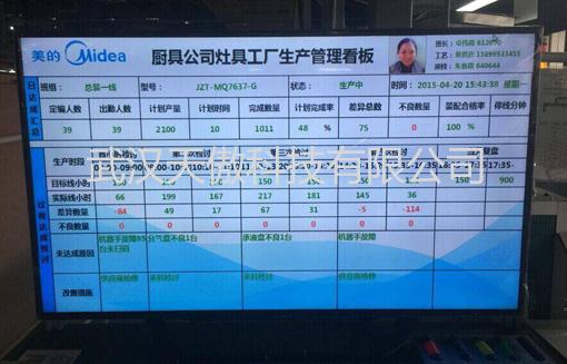 南通工厂andon安灯看板之3-20200720新闻资讯-武汉天傲科技有限公司