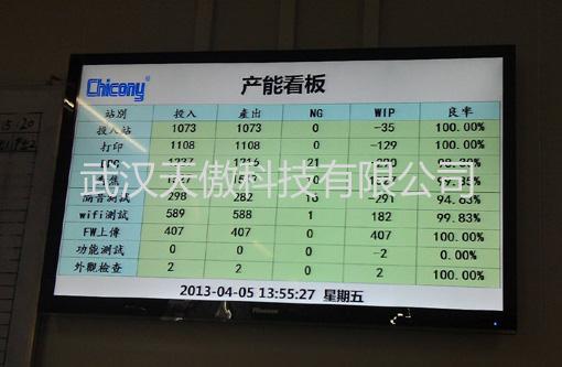 湖北无线暗灯系统之3-20200714新闻资讯-武汉天傲科技有限公司
