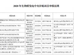 发改委、能源局:公布2020年生物质发电中央补贴项目申报结果