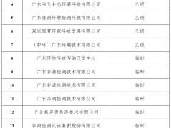 2020年第三批广东省危险废物鉴别能力评价评审结果公示